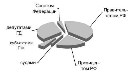 Рис. 5б