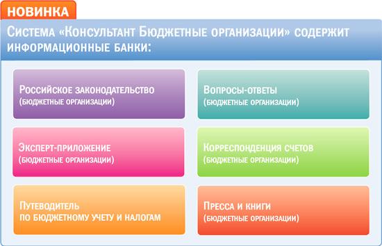 """Система """"Консультант Бюджетные организации"""" содержит информационные банки"""