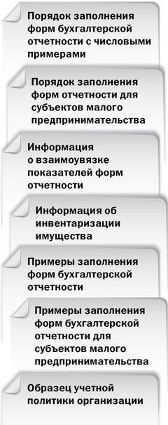 Порядок заполнения форм бухгалтерской отчетности с числовыми примерами