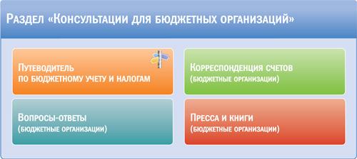 """Раздел """"Консультации для бюджетных организаций"""""""