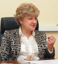 Кодина Елена Анатольевна