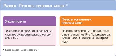 """Раздел """"Проекты правовых актов"""""""