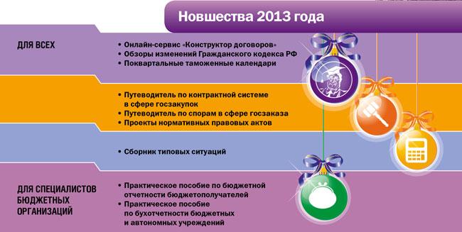 Новшества 2013 года