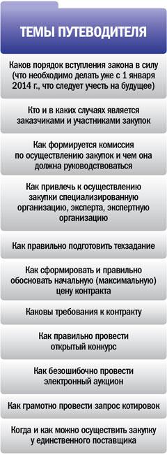 Темы путеводителя