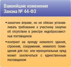 Важнейшие изменения Закона N 44-ФЗ