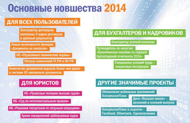 Основные новшества 2014