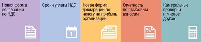 Ситуации по актуальным темам 2015 г.