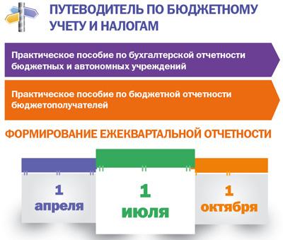 Путеводитель побюджетному учету иналогам