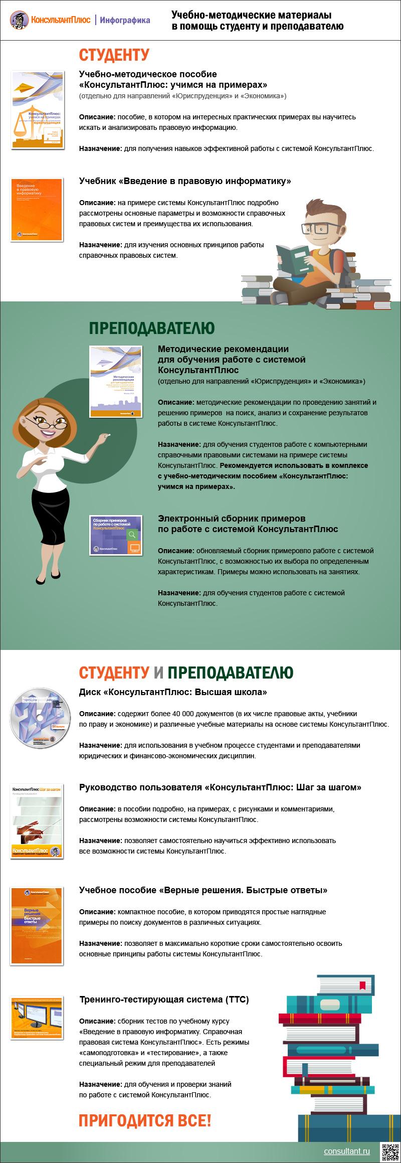 Учебно-методические материалы КонсультантПлюс