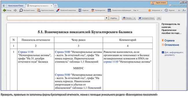 Взаимоувязка показателей Бухгалтерского баланса_650