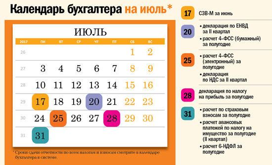 Календарь бухгалтера на июль
