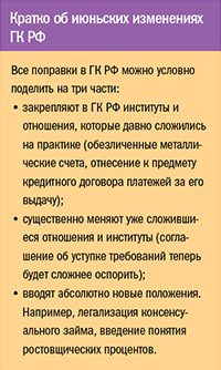 Кратко об июньских изменениях ГК РФ