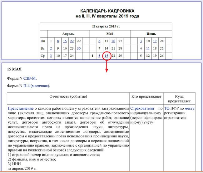 Календарь кадровика на 2_3_4 кварталы 2019 года