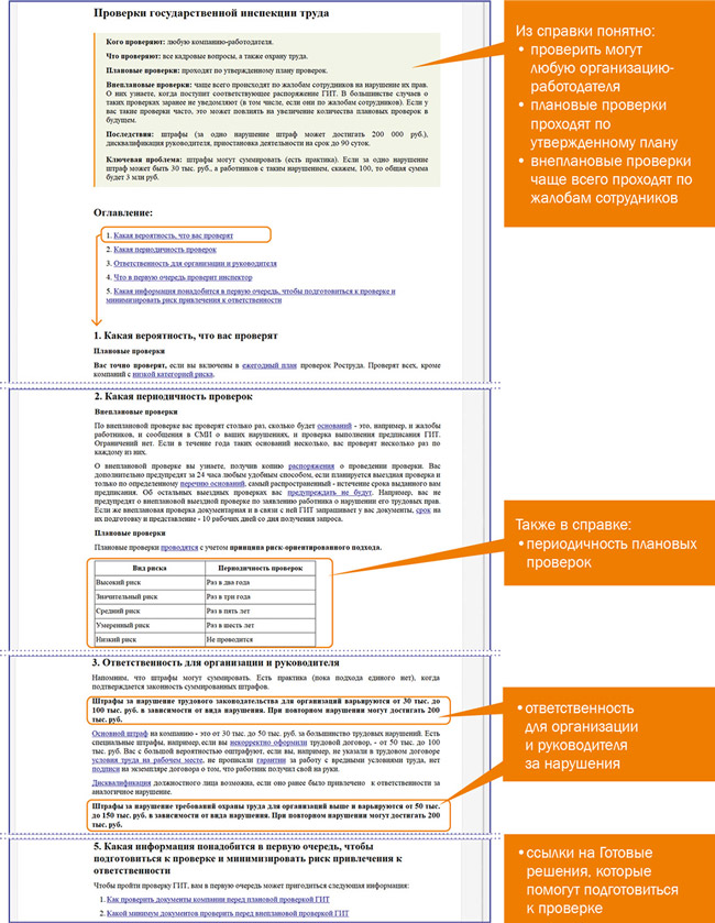 Какова вероятность проверки организации ГИТ?
